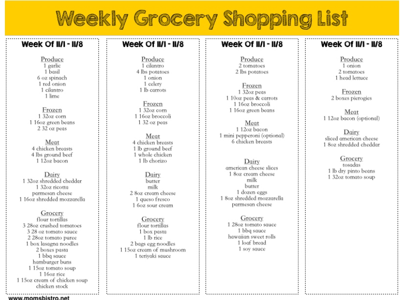 november grocery list moms bistro