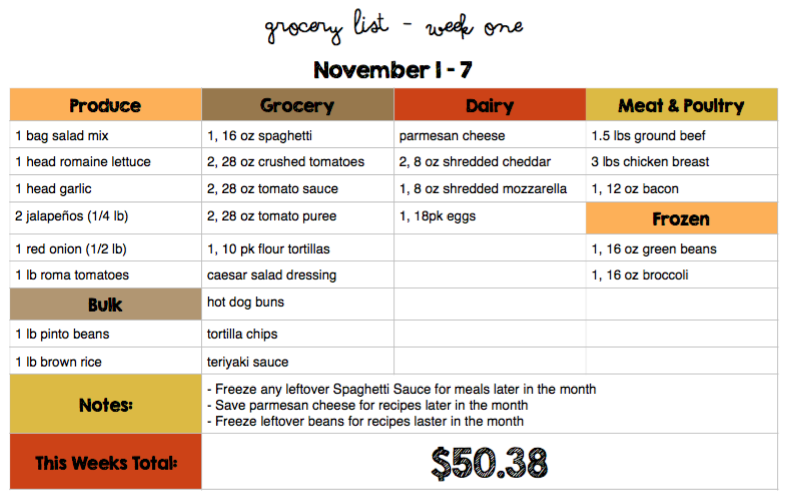 November Menu Free Printable Grocery List Thanksgiving Dinner Leftovers Kid-Friendly Recipes Weekly Grocery List Moms Bistro